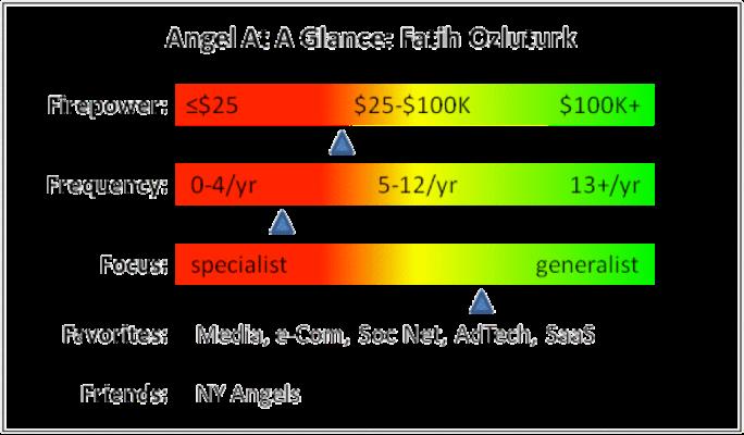 Angel_Profile_Faith_Ozluturk