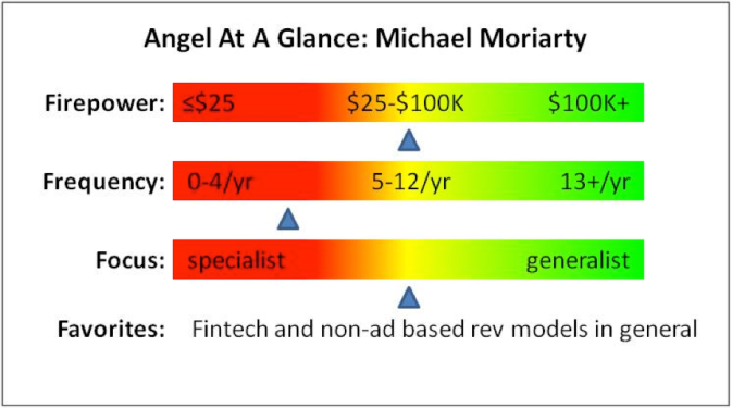 Angel At A Glance-Michael Moriarty