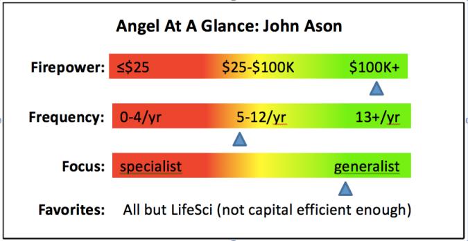 Angel At A Glance-John Ason